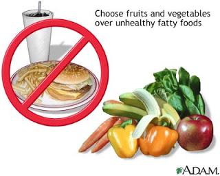 makanan sehat dan tak sehat